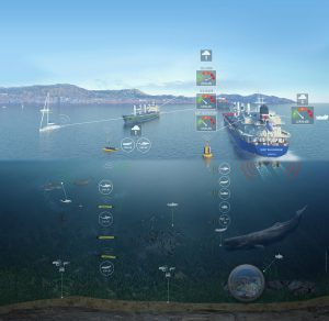 Underwater noise impact reduction of the maritime traffic and real-time adaptation to ecosystems